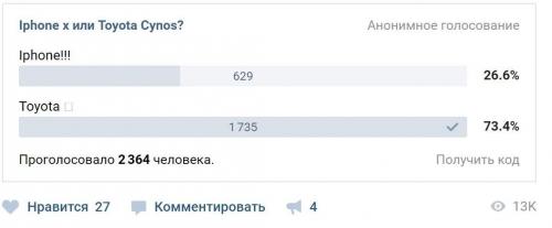 Новому iPhone X омичи предпочитают подержанную «Тойоту» #Экономика #Омск